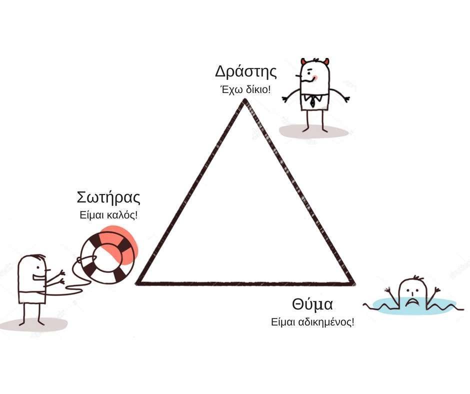 Πως να ξεφύγουμε από τρίγωνο του δράματος;
